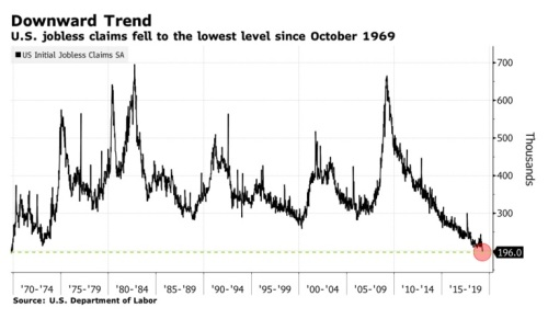 2019_04 Jobless claims