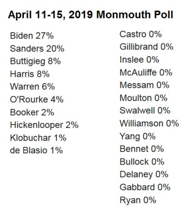2019_11-15 Monmouth poll