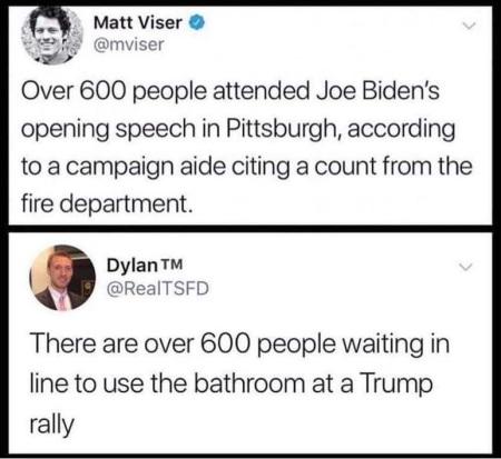 Biden Trump rallies