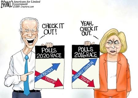 Biden Hillary polls by Branco
