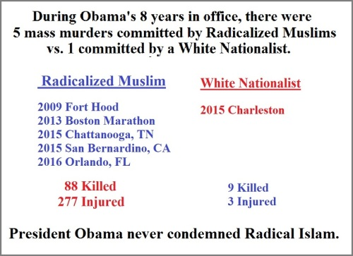 Obama never condemned