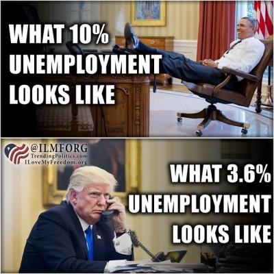 unemployment obama v trump