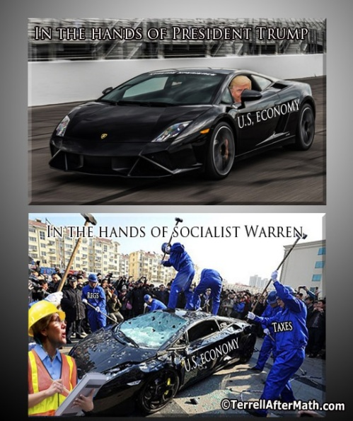 2020 Trump v Warren economy by Terrell