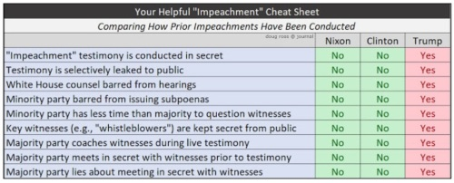 2019_11 16 Impeachment cheat sheet
