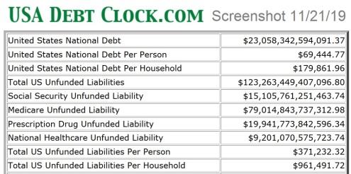 2020 debt clock
