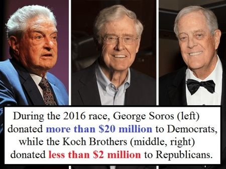 2020 Soros v Koch