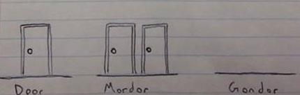SCI FI Tolkien Door Mordor Gondor