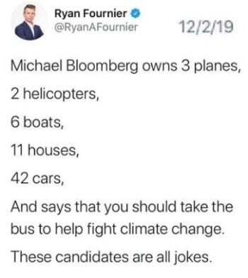2020 Bloomberg