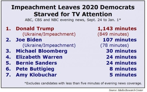 2020 media 2020