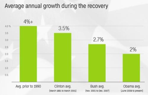 2020_02 18 BHO avg growth