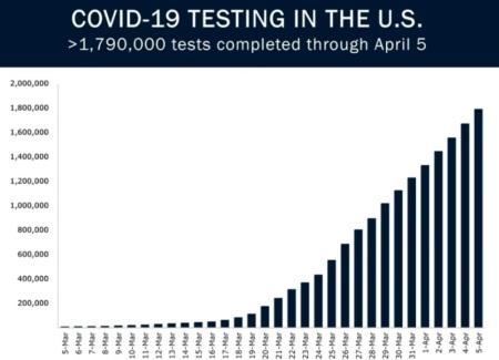 2020_04 06 tests