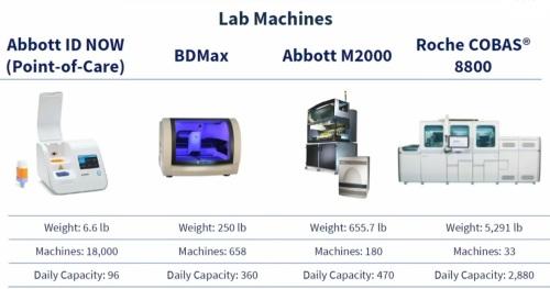 2020_04 21 machines