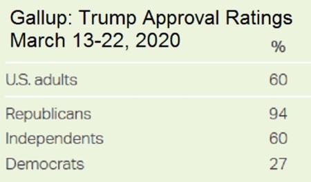 2020_05 03 Gallup