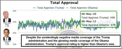 2020_05 11 approval