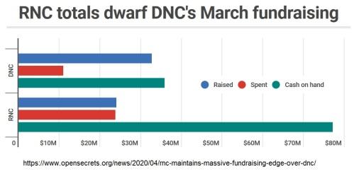 2020_05 14 fundraising