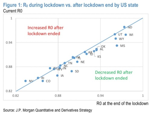 2020_05 23 Lockdown rates