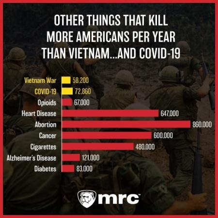 2020_05 things that kill