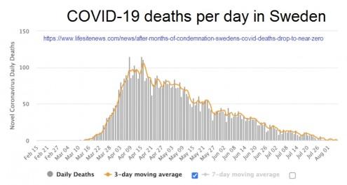 2020_08 12 sweden deaths