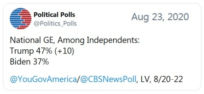 2020_08 28 poll